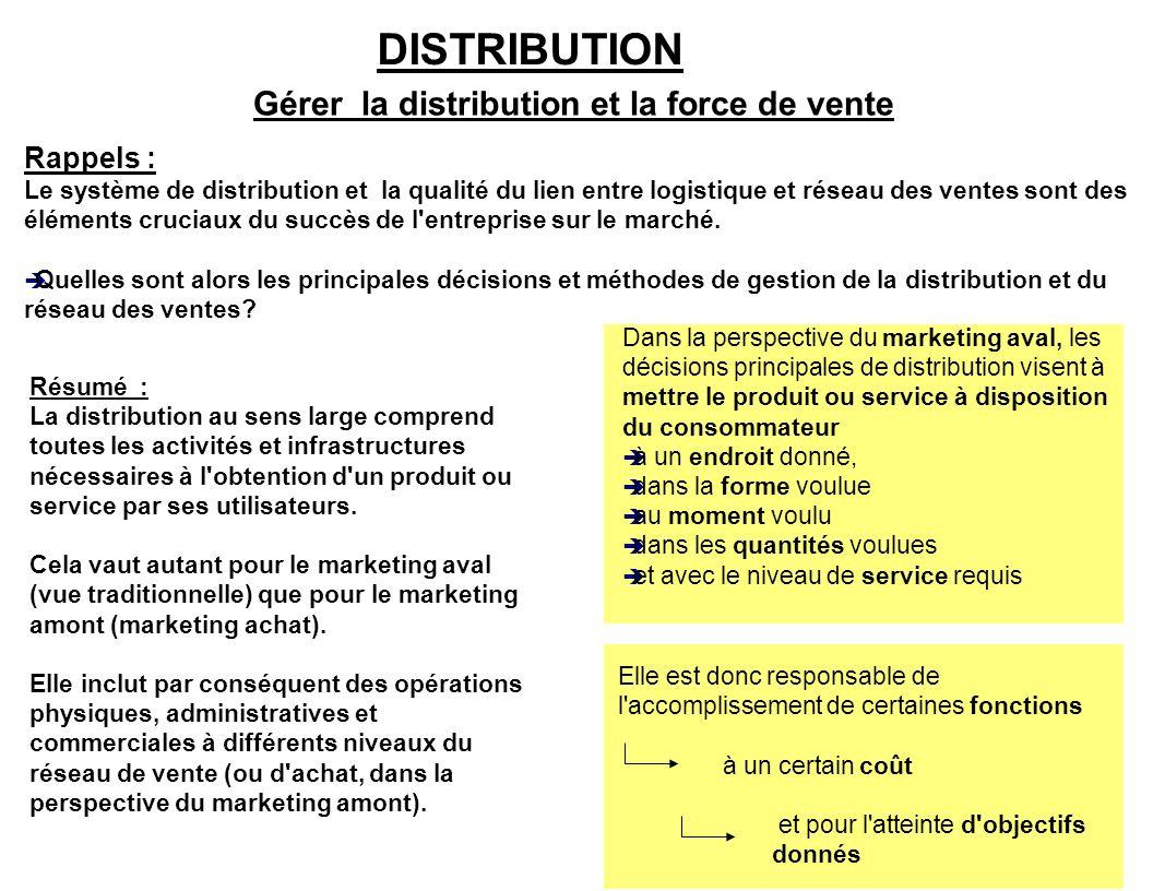 10 Résumé : La distribution au sens large comprend toutes les activités et infrastructures nécessaires à l obtention d un produit ou service par ses utilisateurs.