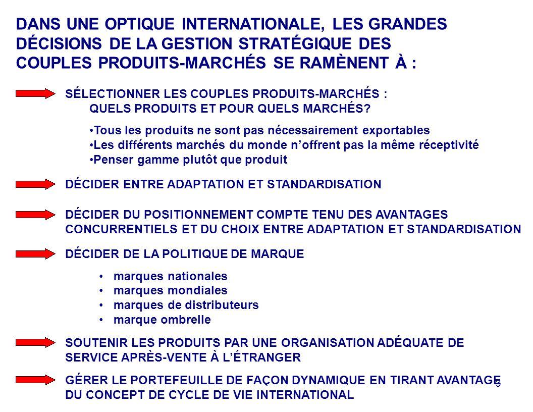 3 DANS UNE OPTIQUE INTERNATIONALE, LES GRANDES DÉCISIONS DE LA GESTION STRATÉGIQUE DES COUPLES PRODUITS-MARCHÉS SE RAMÈNENT À : SÉLECTIONNER LES COUPLES PRODUITS-MARCHÉS : QUELS PRODUITS ET POUR QUELS MARCHÉS.