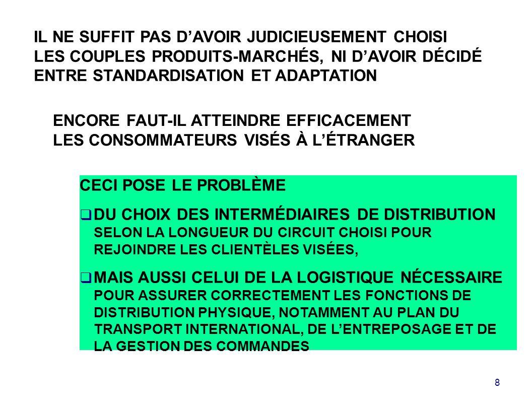 8 IL NE SUFFIT PAS DAVOIR JUDICIEUSEMENT CHOISI LES COUPLES PRODUITS-MARCHÉS, NI DAVOIR DÉCIDÉ ENTRE STANDARDISATION ET ADAPTATION CECI POSE LE PROBLÈME DU CHOIX DES INTERMÉDIAIRES DE DISTRIBUTION SELON LA LONGUEUR DU CIRCUIT CHOISI POUR REJOINDRE LES CLIENTÈLES VISÉES, MAIS AUSSI CELUI DE LA LOGISTIQUE NÉCESSAIRE POUR ASSURER CORRECTEMENT LES FONCTIONS DE DISTRIBUTION PHYSIQUE, NOTAMMENT AU PLAN DU TRANSPORT INTERNATIONAL, DE LENTREPOSAGE ET DE LA GESTION DES COMMANDES ENCORE FAUT-IL ATTEINDRE EFFICACEMENT LES CONSOMMATEURS VISÉS À LÉTRANGER