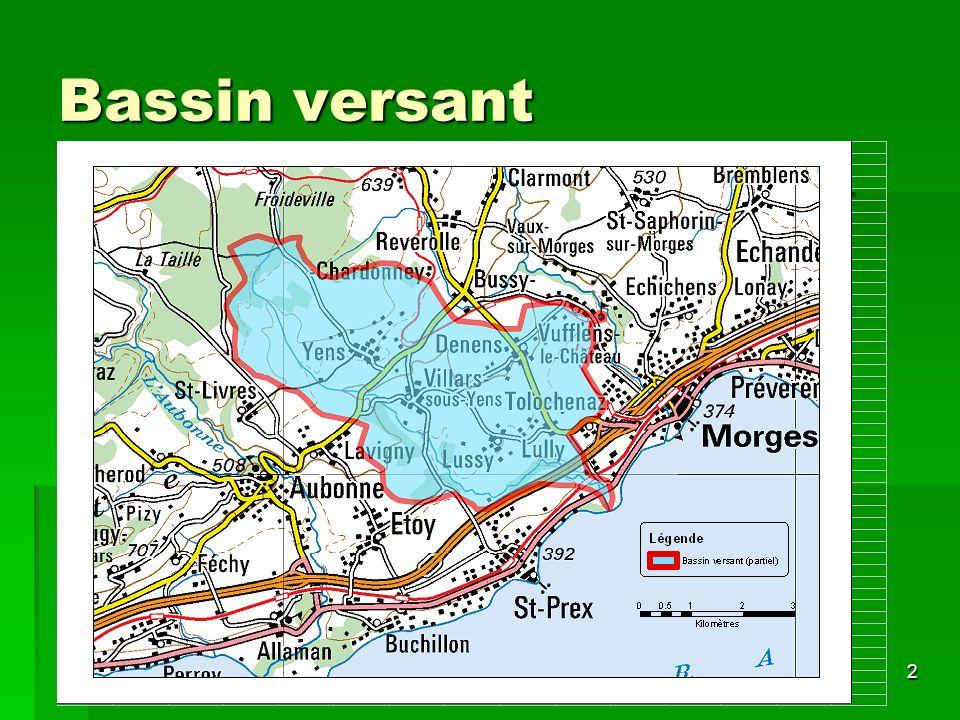 10/05/20062 Bassin versant