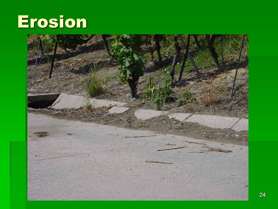 10/05/200624Erosion