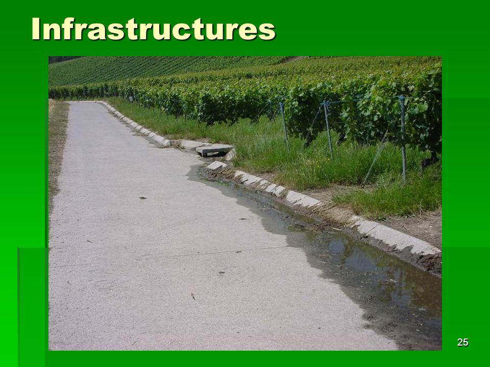 10/05/200625 Infrastructures