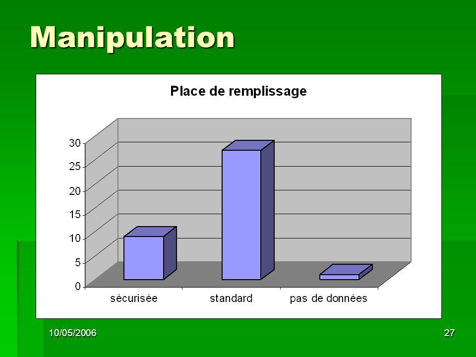 10/05/200627Manipulation
