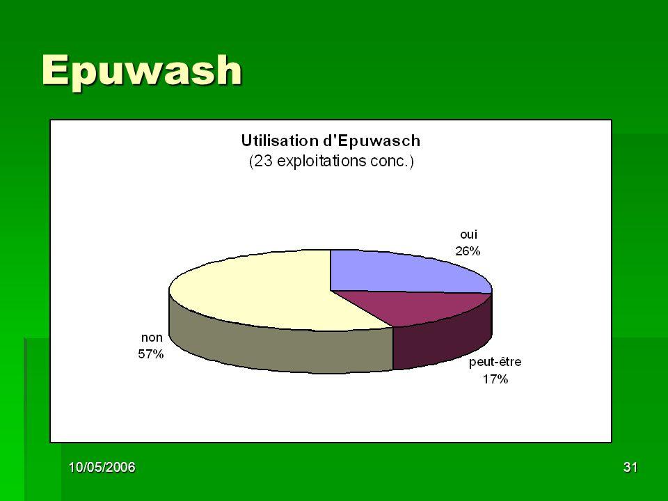 10/05/200631 Epuwash