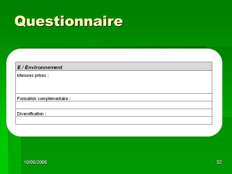 10/05/200632 Questionnaire