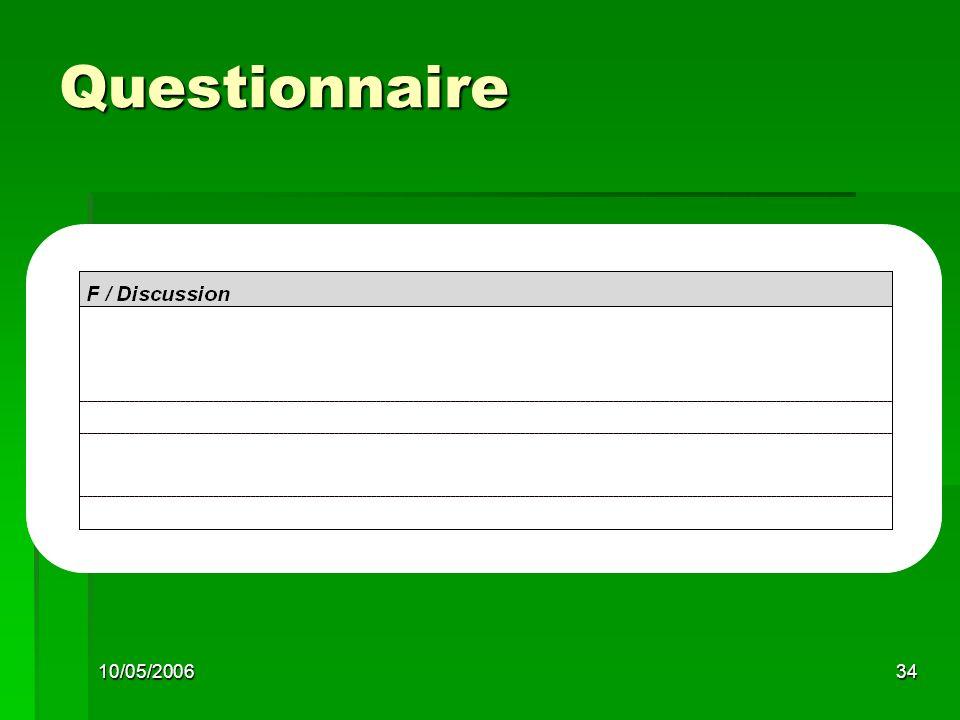 10/05/200634 Questionnaire
