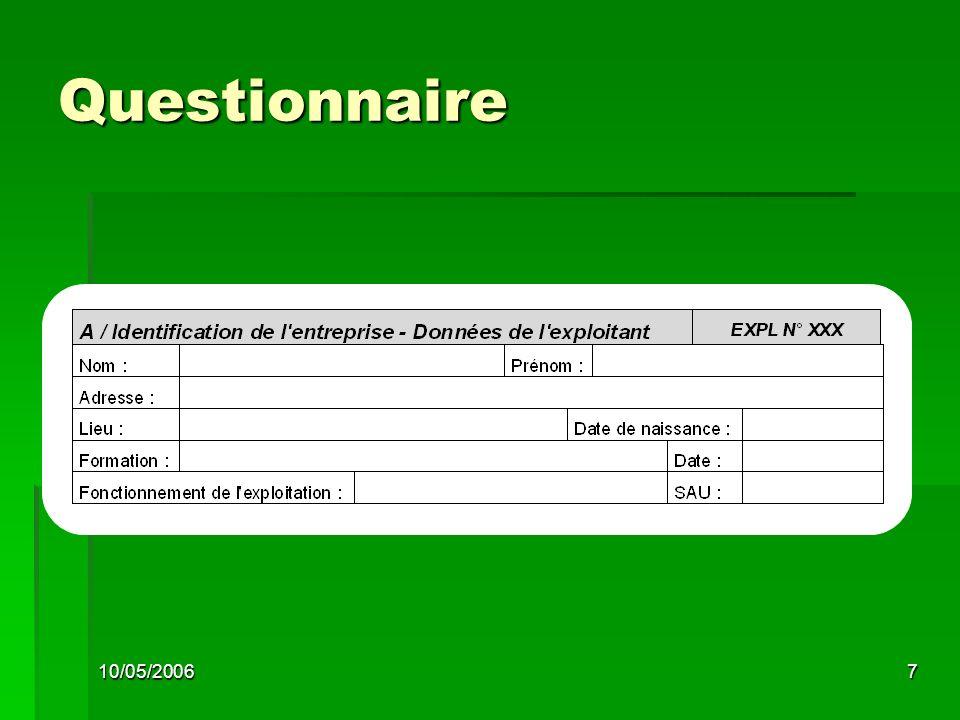 10/05/20067 Questionnaire