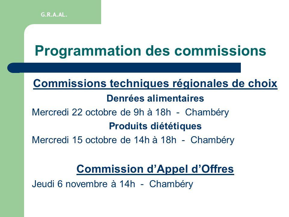 Programmation des commissions Commissions techniques régionales de choix Denrées alimentaires Mercredi 22 octobre de 9h à 18h - Chambéry Produits diét