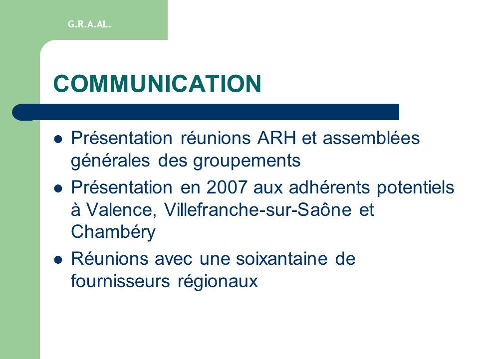 COMMUNICATION Présentation réunions ARH et assemblées générales des groupements Présentation en 2007 aux adhérents potentiels à Valence, Villefranche-