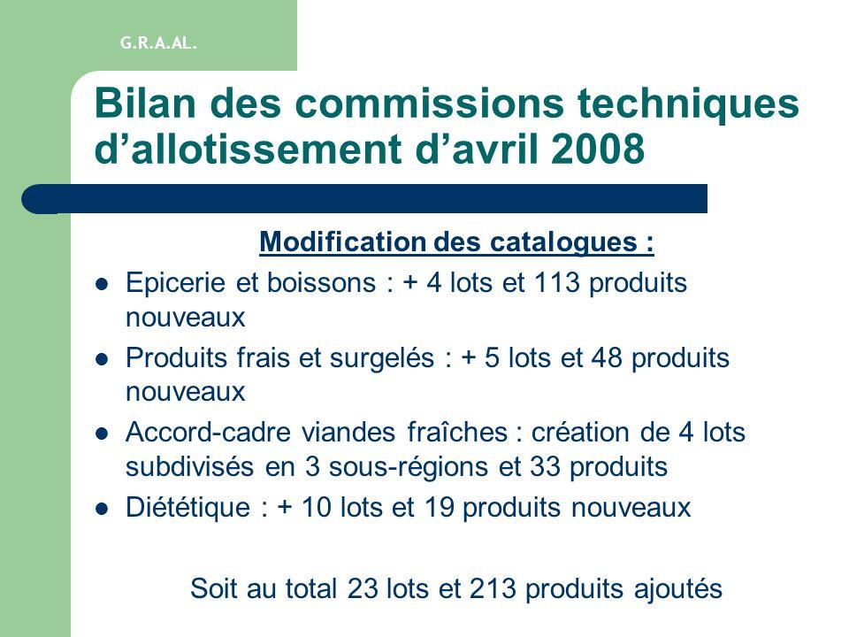 Bilan des commissions techniques dallotissement davril 2008 Modification des catalogues : Epicerie et boissons : + 4 lots et 113 produits nouveaux Pro