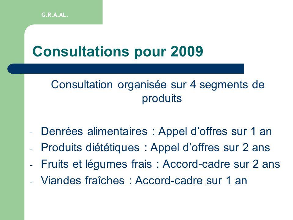 Consultations pour 2009 Consultation organisée sur 4 segments de produits - Denrées alimentaires : Appel doffres sur 1 an - Produits diététiques : App