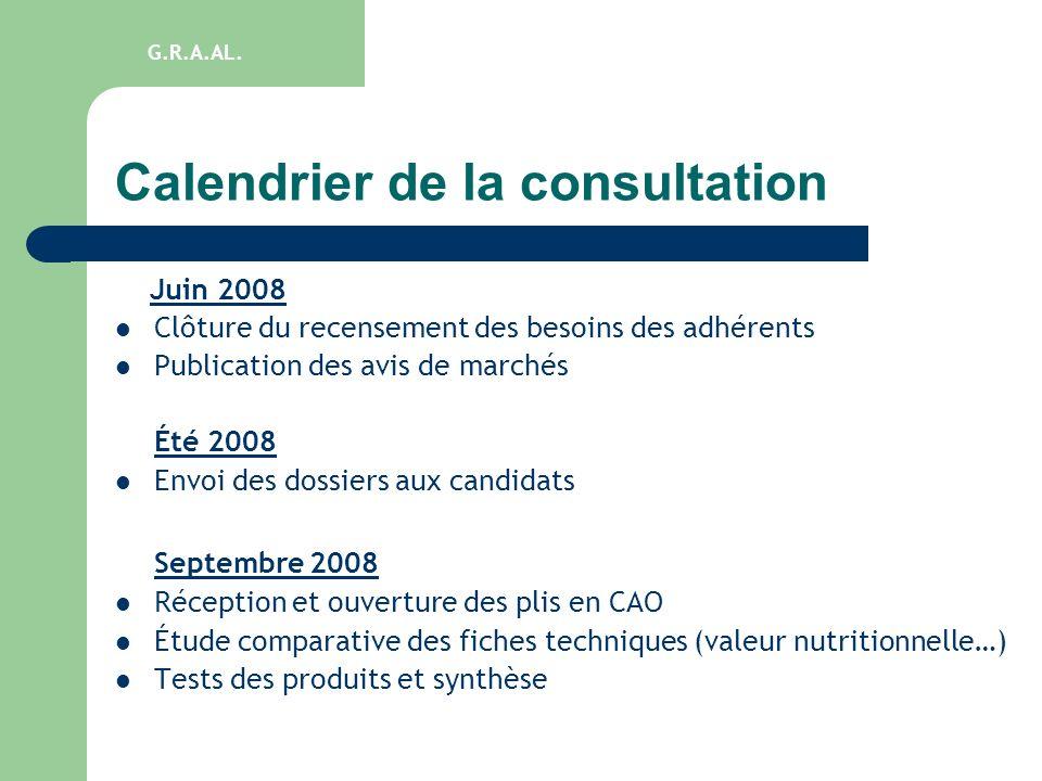 Calendrier de la consultation Juin 2008 Clôture du recensement des besoins des adhérents Publication des avis de marchés Été 2008 Envoi des dossiers a