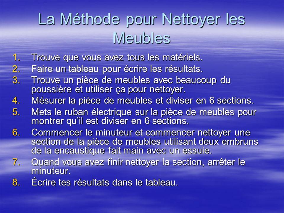 La Méthode pour Nettoyer les Meubles 1.Trouve que vous avez tous les matériels. 2.Faire un tableau pour écrire les résultats. 3.Trouve un pièce de meu