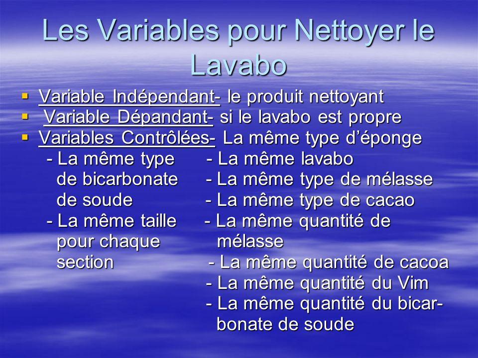 Les Variables pour Nettoyer le Lavabo Variable Indépendant- le produit nettoyant Variable Indépendant- le produit nettoyant Variable Dépandant- si le