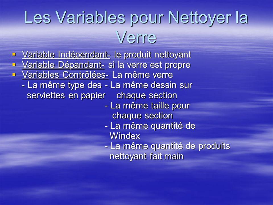 Les Variables pour Nettoyer la Verre Variable Indépendant- le produit nettoyant Variable Indépendant- le produit nettoyant Variable Dépandant- si la v