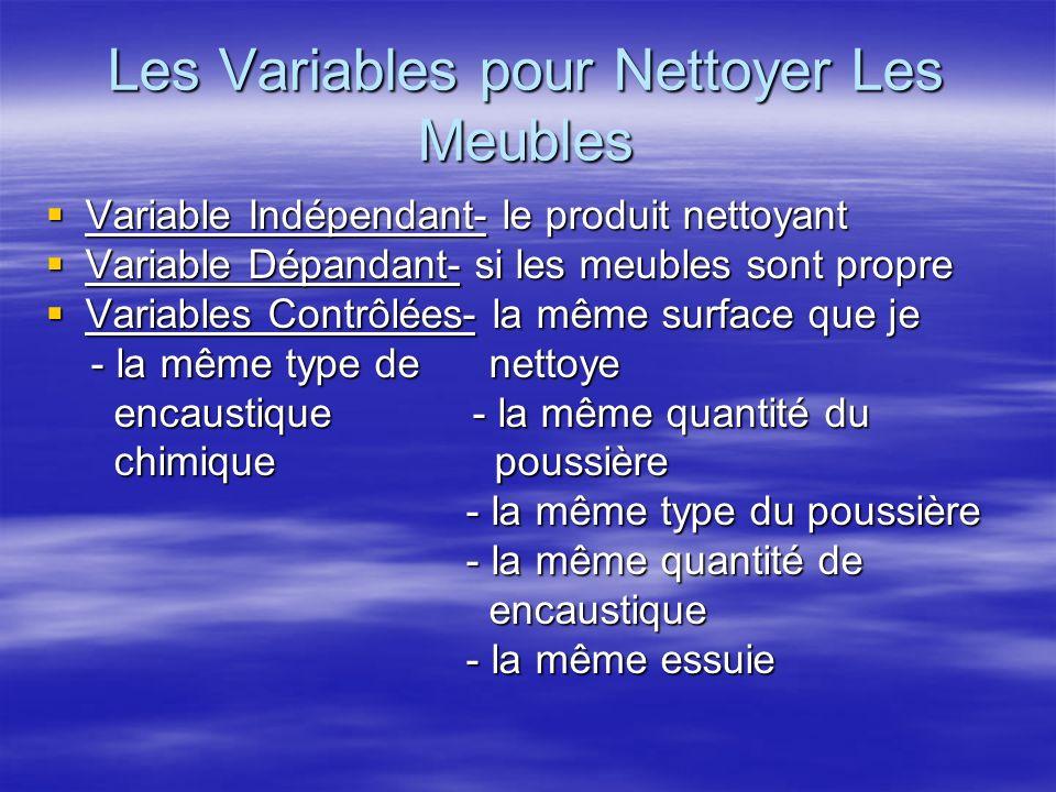 Les Variables pour Nettoyer Les Meubles Variable Indépendant- le produit nettoyant Variable Indépendant- le produit nettoyant Variable Dépandant- si l