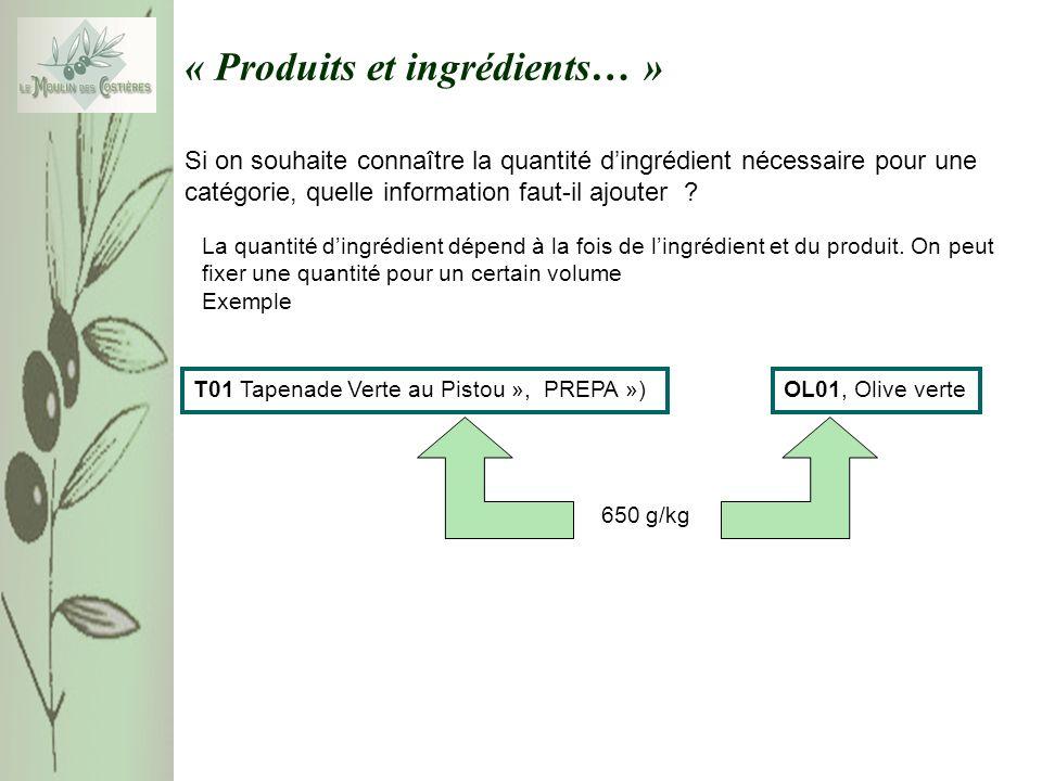 « Produits et ingrédients… » Si on souhaite connaître la quantité dingrédient nécessaire pour une catégorie, quelle information faut-il ajouter .