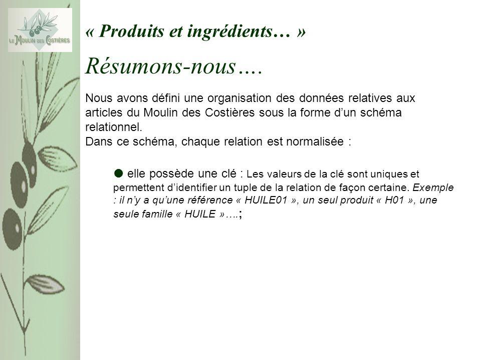 « Produits et ingrédients… » Nous avons défini une organisation des données relatives aux articles du Moulin des Costières sous la forme dun schéma relationnel.