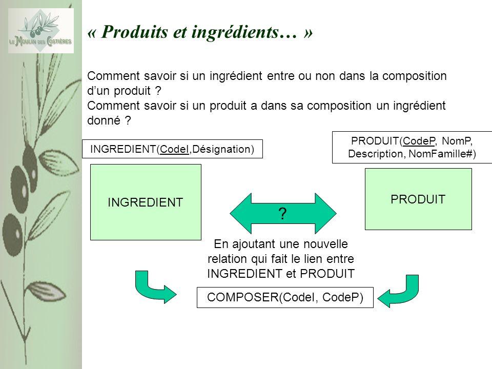 « Produits et ingrédients… » Comment savoir si un ingrédient entre ou non dans la composition dun produit .