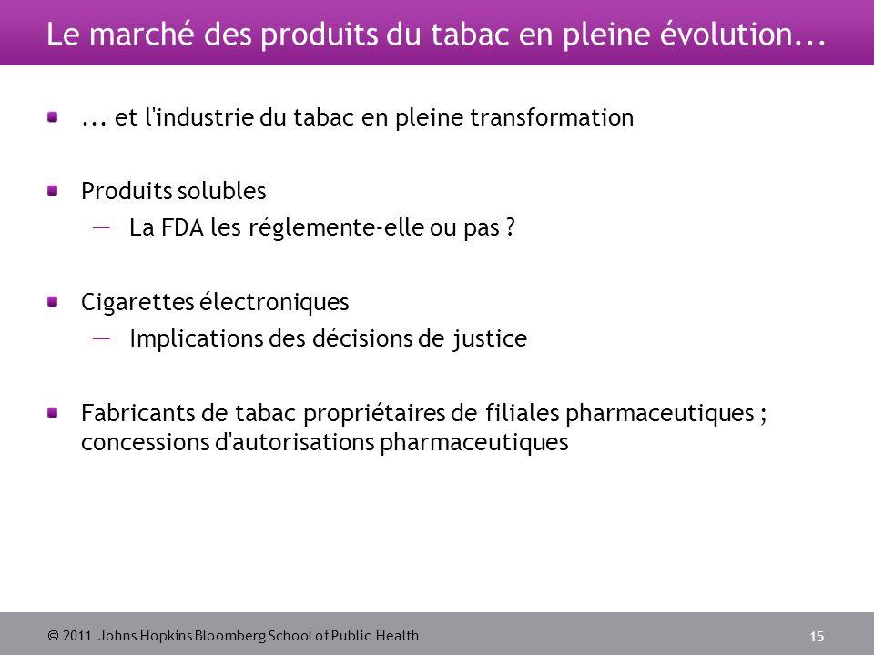 2011 Johns Hopkins Bloomberg School of Public Health Le marché des produits du tabac en pleine évolution......