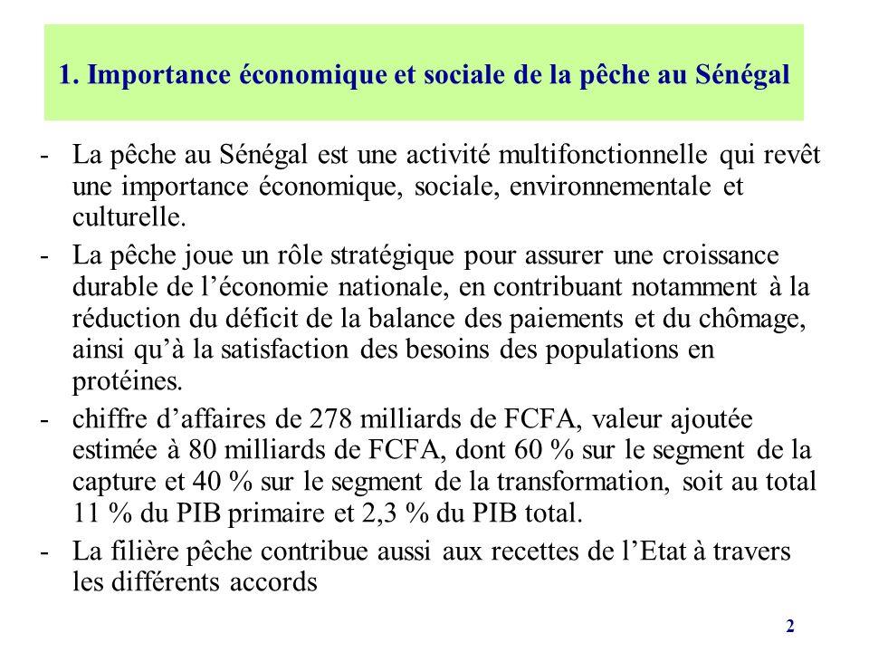 3 -Pour le dernier accord de pêche entre le Sénégal et lUnion européenne (2002-2006), la compensation financière directe est denviron 44 milliards de FCFA.
