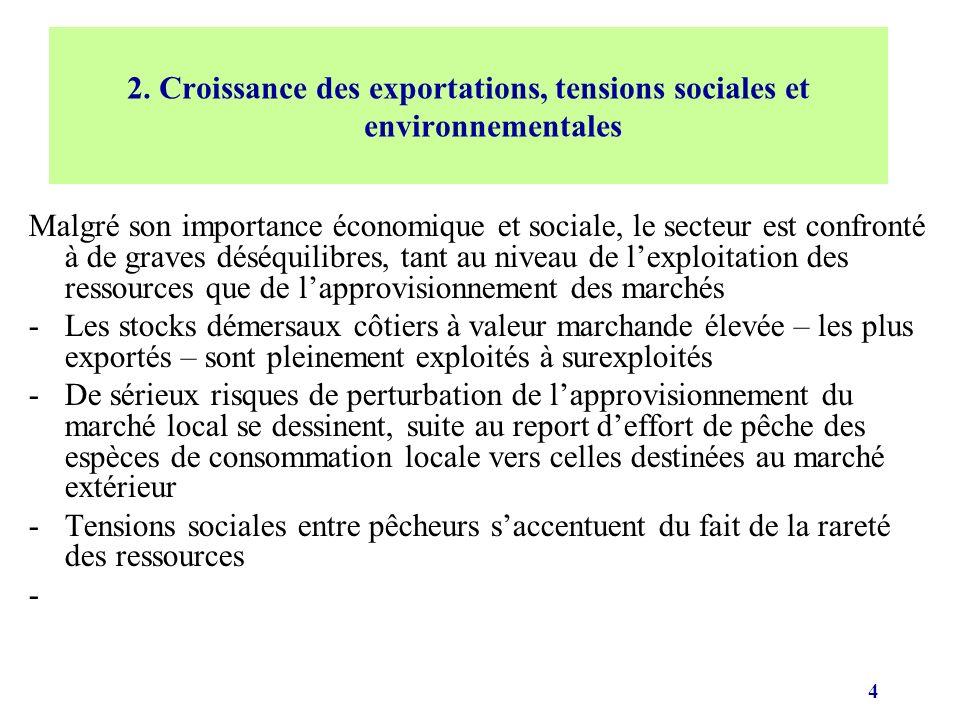 5 Cette évolution a été favorisée par des stimulations exogènes au jeu du marché : –Les avantages non réciproques prévus par les Conventions de Lomé, qui autorisent les produits halieutiques sénégalais à pénétrer le marché européen en franchise de droits de douane ; –La subvention à lexportation, de 15 puis 25 %, dabord appliquée aux conserveries de thon et étendue, par la suite, à lensemble des produits halieutiques ; –La dévaluation de 50 % du F CFA, qui a plus que compensé la suppression (dailleurs liée à la dévaluation) de la subvention ; –Les accords de pêches conclus avec un certain nombre de flottes étrangères.
