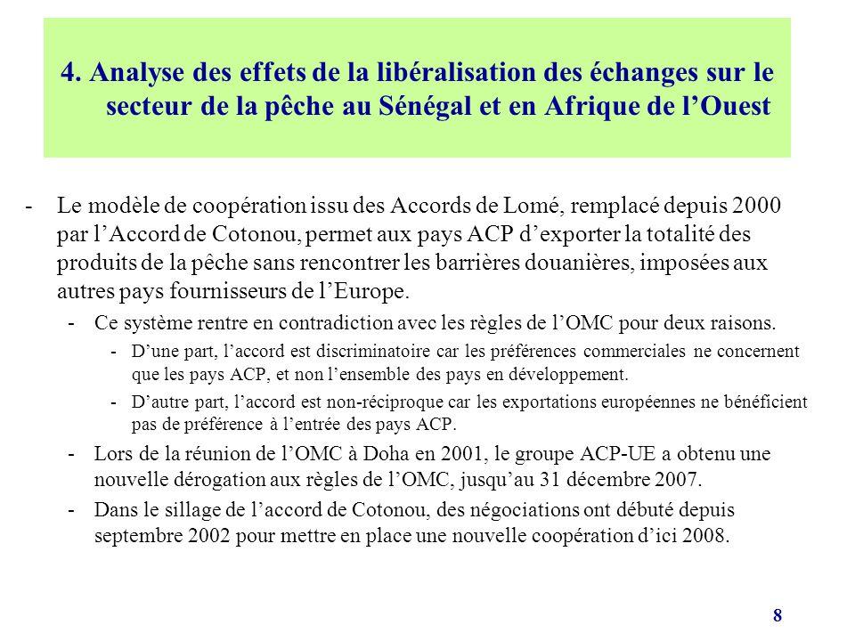8 -Le modèle de coopération issu des Accords de Lomé, remplacé depuis 2000 par lAccord de Cotonou, permet aux pays ACP dexporter la totalité des produ