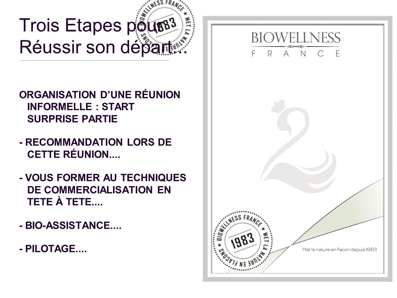 Trois Etapes pour Réussir son départ... ORGANISATION DUNE RÉUNION INFORMELLE : START SURPRISE PARTIE - RECOMMANDATION LORS DE CETTE RÉUNION.... - VOUS