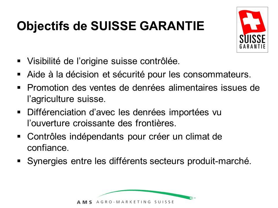 Objectifs de SUISSE GARANTIE Visibilité de lorigine suisse contrôlée.
