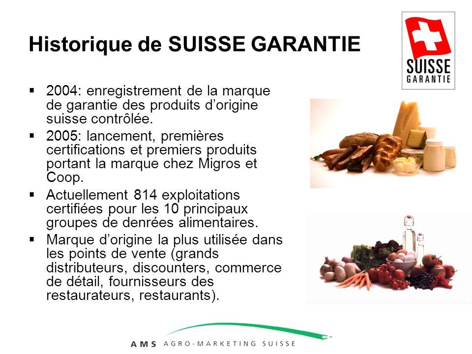 Historique de SUISSE GARANTIE 2004: enregistrement de la marque de garantie des produits dorigine suisse contrôlée.