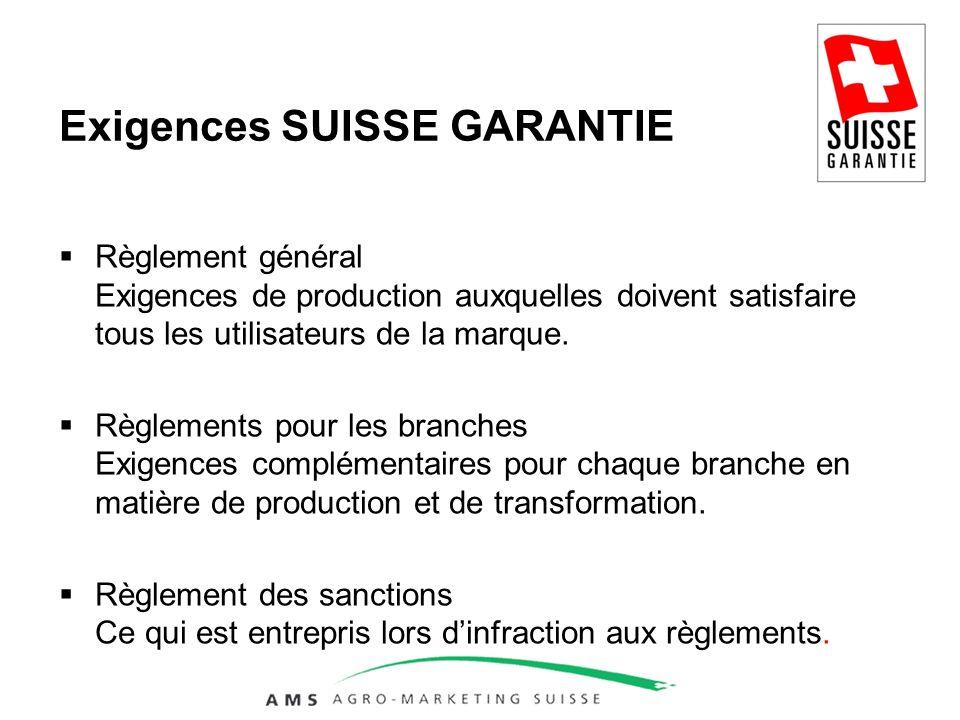Exigences SUISSE GARANTIE Règlement général Exigences de production auxquelles doivent satisfaire tous les utilisateurs de la marque.
