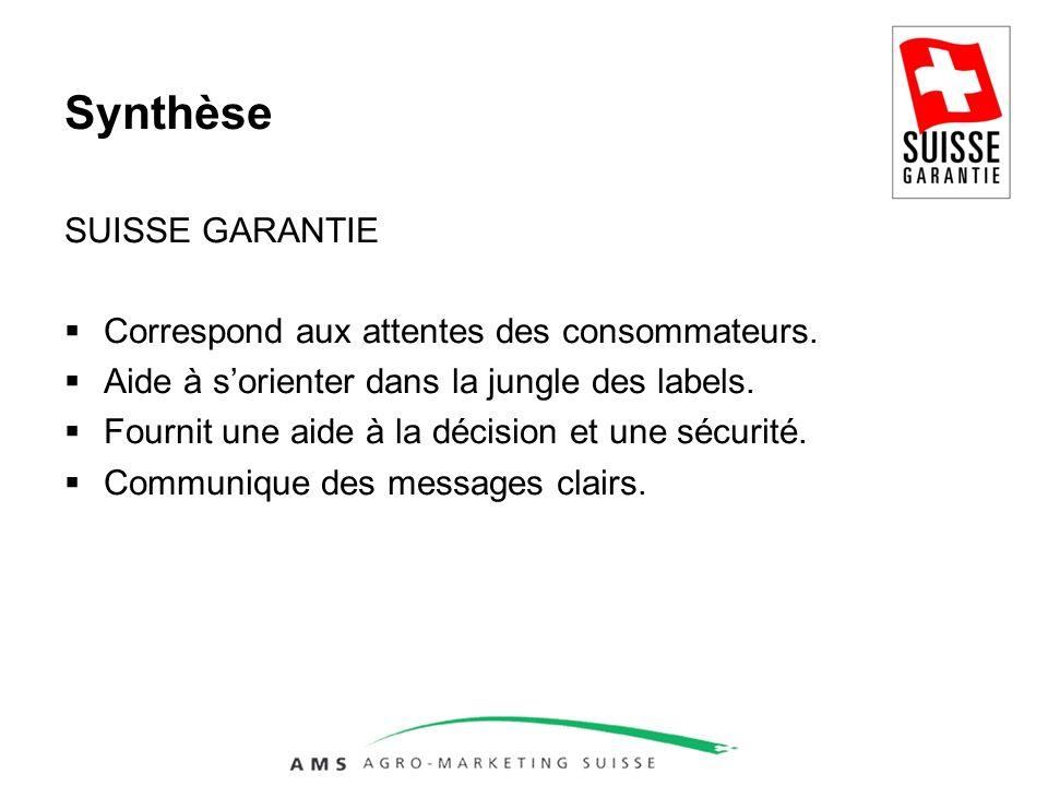 Synthèse SUISSE GARANTIE Correspond aux attentes des consommateurs.