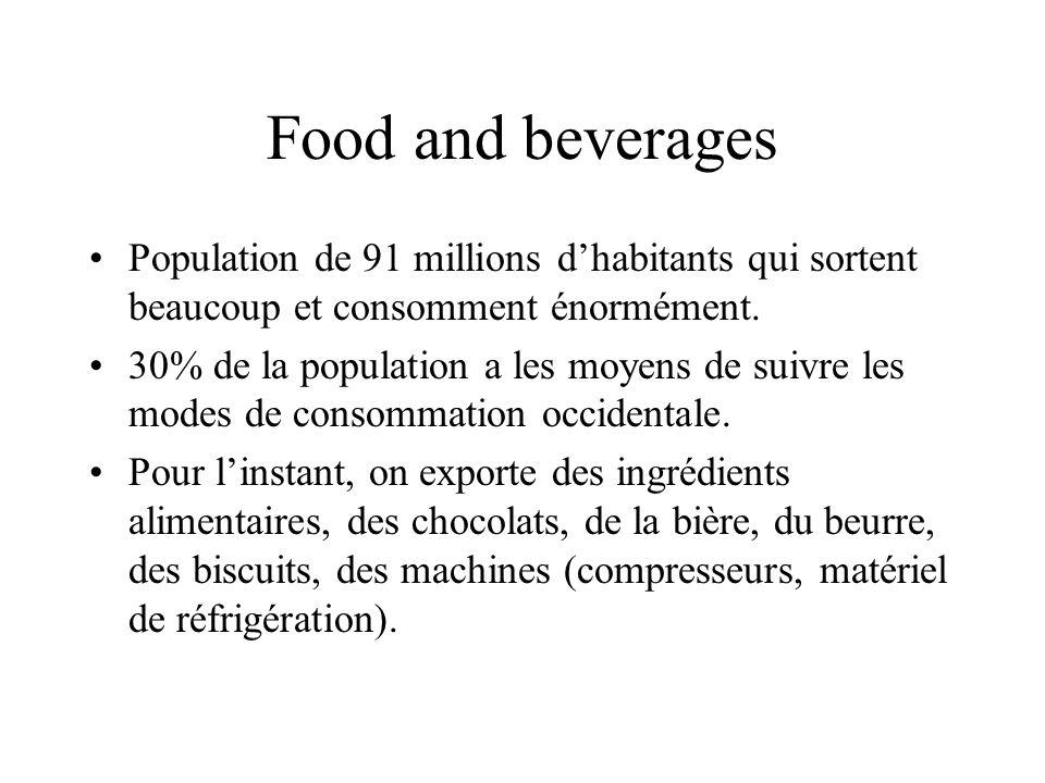 Food and beverages Population de 91 millions dhabitants qui sortent beaucoup et consomment énormément.