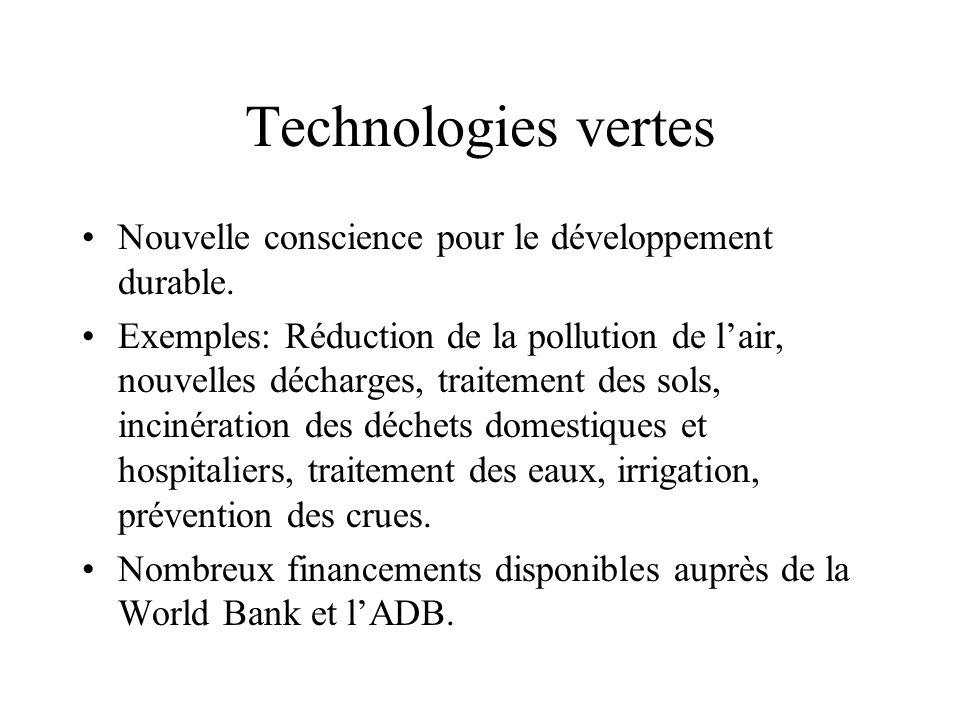 Technologies vertes Nouvelle conscience pour le développement durable.