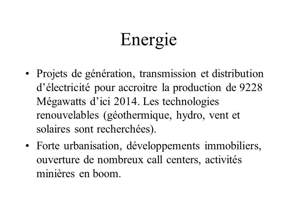 Energie Projets de génération, transmission et distribution délectricité pour accroitre la production de 9228 Mégawatts dici 2014.