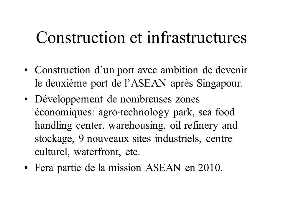 Construction et infrastructures Construction dun port avec ambition de devenir le deuxième port de lASEAN après Singapour.