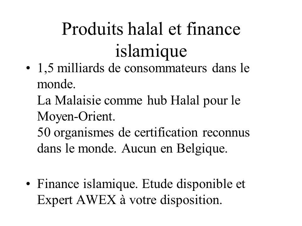 Produits halal et finance islamique 1,5 milliards de consommateurs dans le monde.