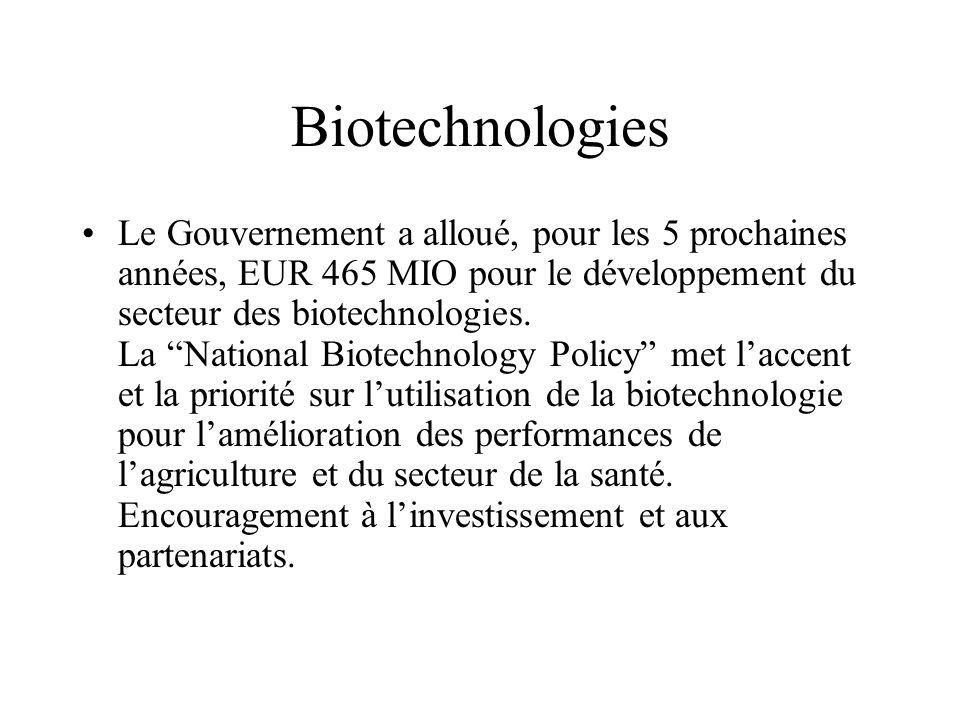 Biotechnologies Le Gouvernement a alloué, pour les 5 prochaines années, EUR 465 MIO pour le développement du secteur des biotechnologies.