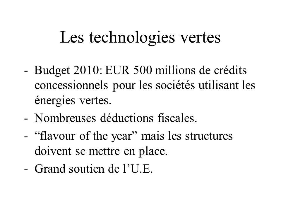 Les technologies vertes - Budget 2010: EUR 500 millions de crédits concessionnels pour les sociétés utilisant les énergies vertes.