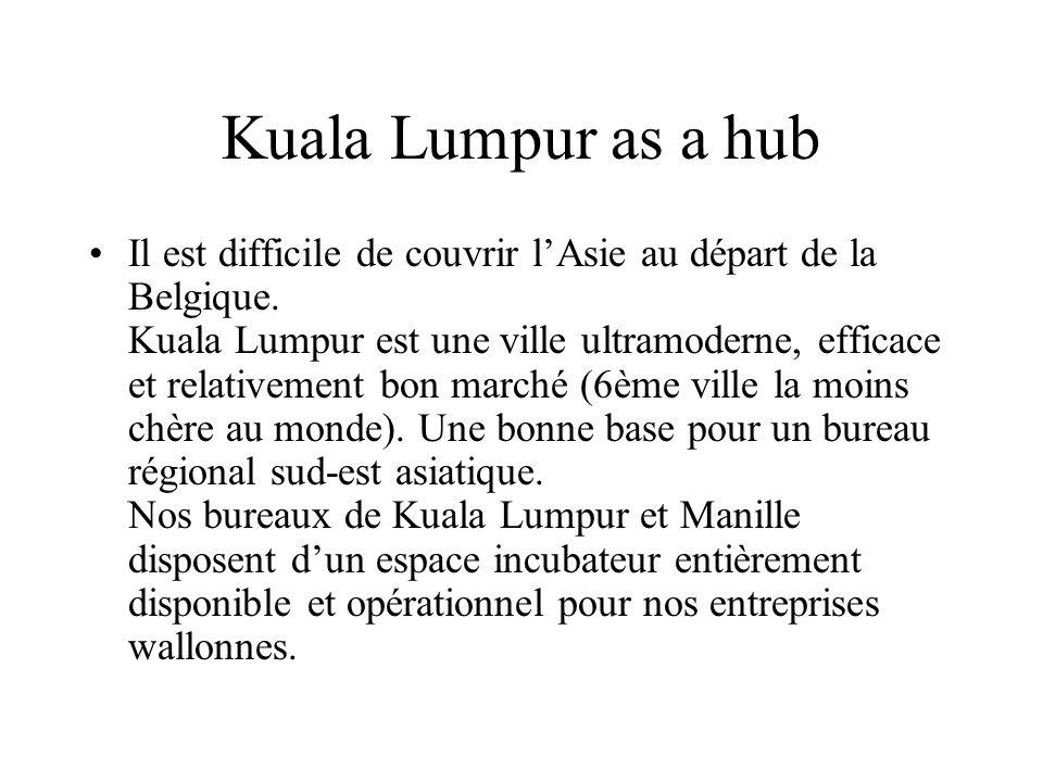 Kuala Lumpur as a hub Il est difficile de couvrir lAsie au départ de la Belgique.
