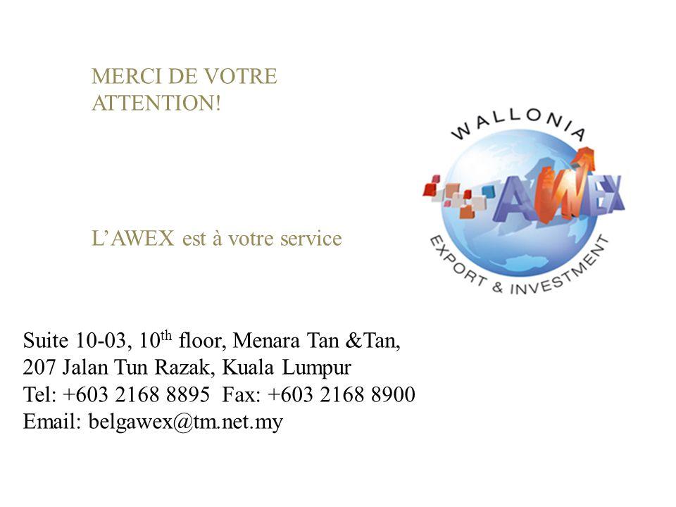 Suite 10-03, 10 th floor, Menara Tan &Tan, 207 Jalan Tun Razak, Kuala Lumpur Tel: +603 2168 8895 Fax: +603 2168 8900 Email: belgawex@tm.net.my MERCI DE VOTRE ATTENTION.