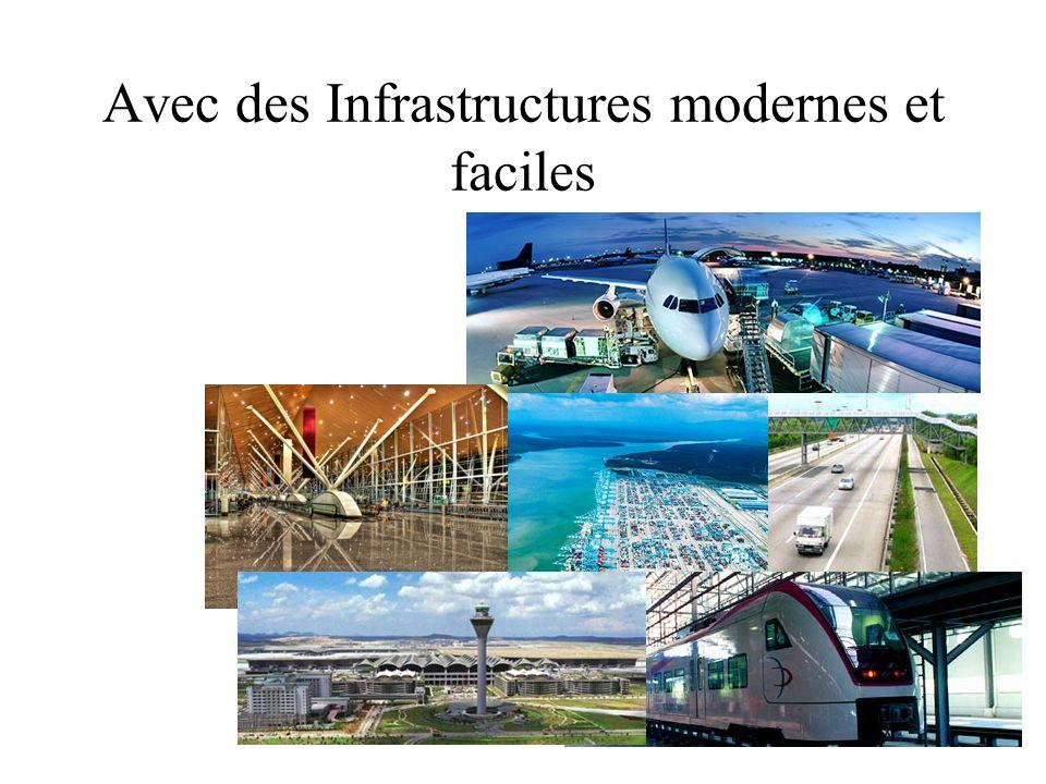 Avec des Infrastructures modernes et faciles