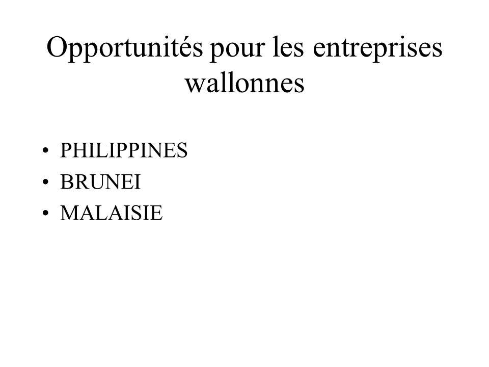 Opportunités pour les entreprises wallonnes PHILIPPINES BRUNEI MALAISIE