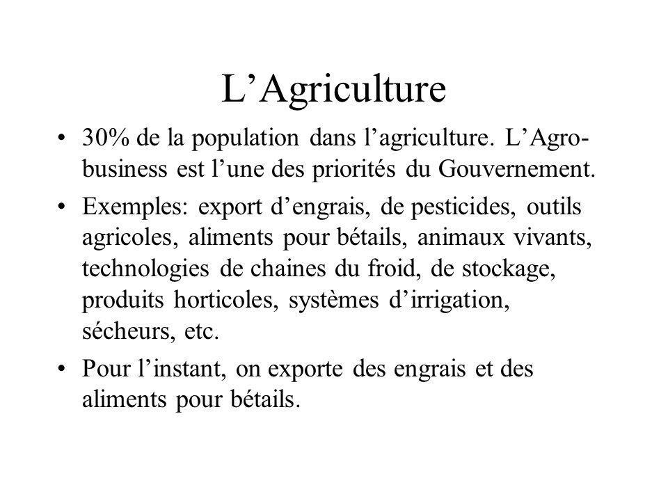LAgriculture 30% de la population dans lagriculture.