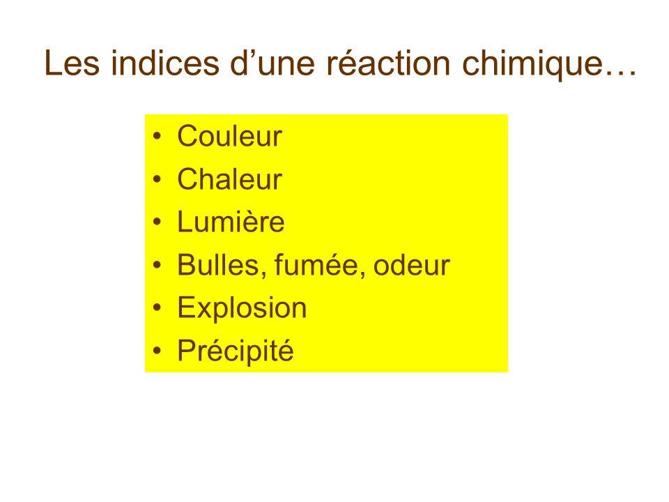 Les indices dune réaction chimique… Couleur Chaleur Lumière Bulles, fumée, odeur Explosion Précipité