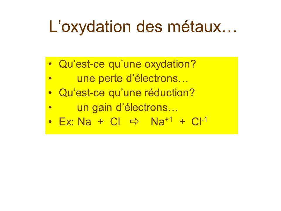 Loxydation des métaux… Quest-ce quune oxydation? une perte délectrons… Quest-ce quune réduction? un gain délectrons… Ex: Na + Cl Na +1 + Cl -1