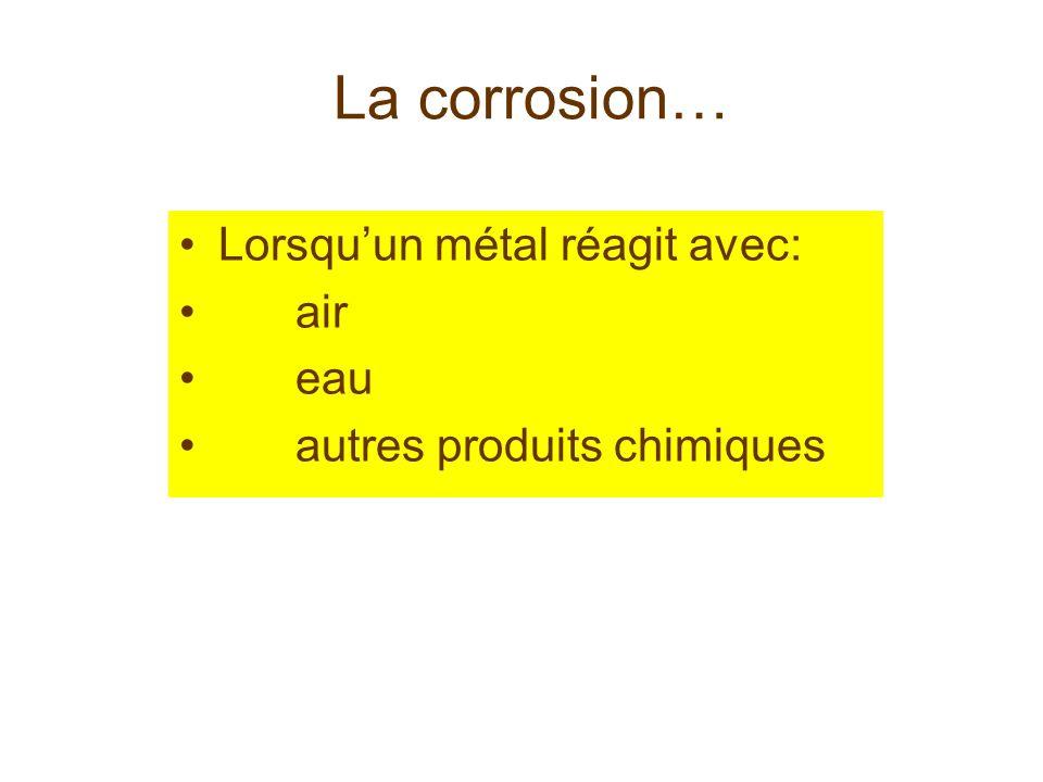 La corrosion… Lorsquun métal réagit avec: air eau autres produits chimiques