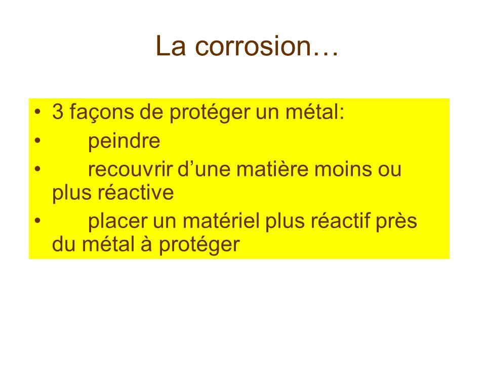 La corrosion… 3 façons de protéger un métal: peindre recouvrir dune matière moins ou plus réactive placer un matériel plus réactif près du métal à pro