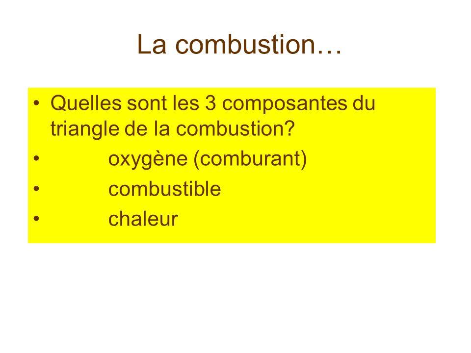 La combustion… Quelles sont les 3 composantes du triangle de la combustion? oxygène (comburant) combustible chaleur