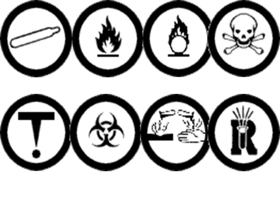 3 approches du SIMDUT La formation Les étiquettes Les fiches signalétiques
